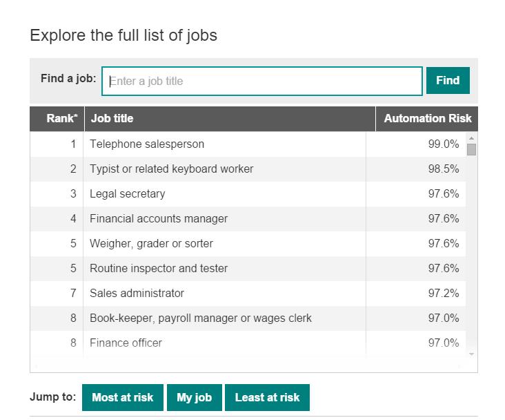 Lijst van 366 banen