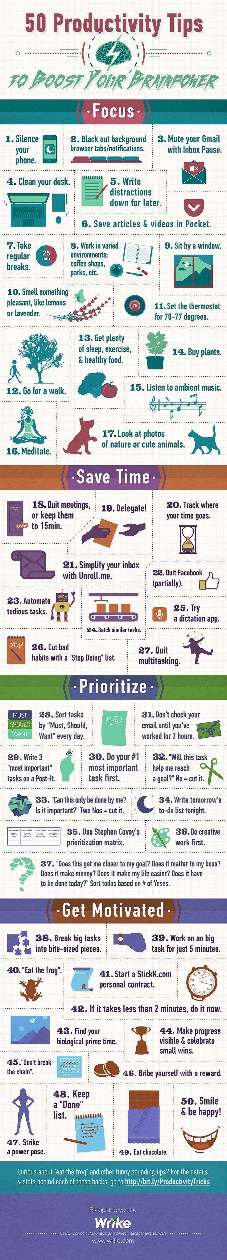 50 keer meer productiviteit